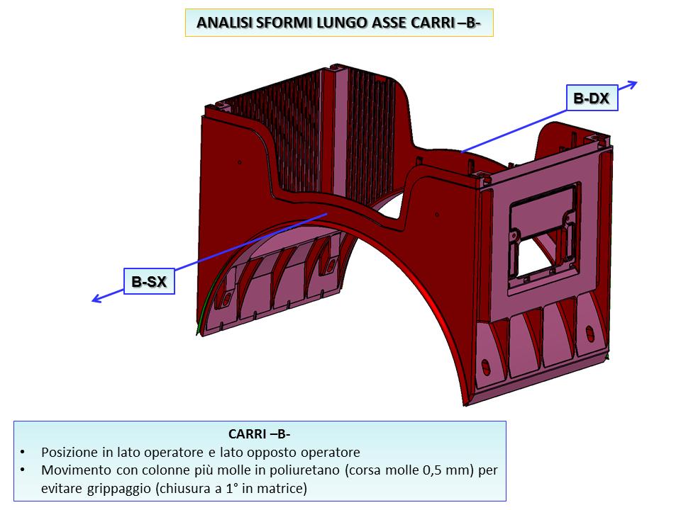 1_Diapositiva9